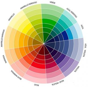 The Meaning Of Color In Interior Decoration Gghomes